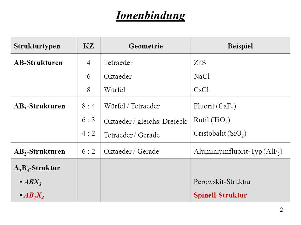 Ionenbindung Strukturtypen KZ Geometrie Beispiel AB-Strukturen 4 6 8