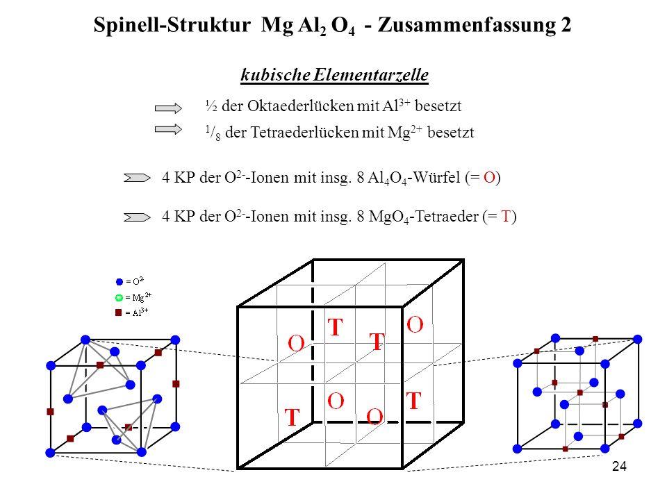 Spinell-Struktur Mg Al2 O4 - Zusammenfassung 2