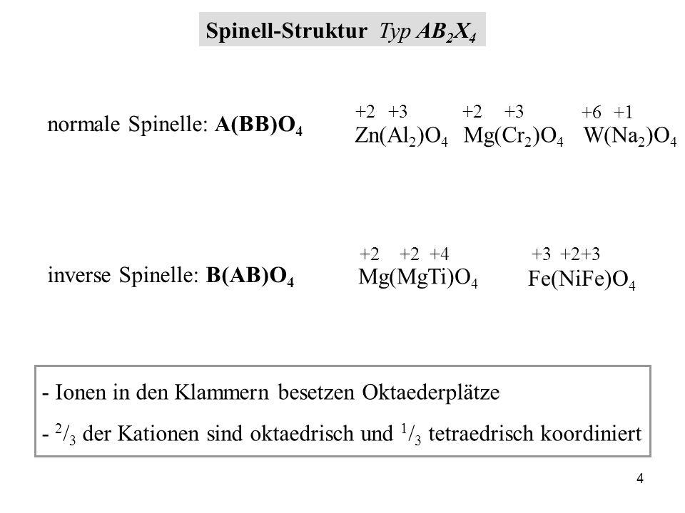 Spinell-Struktur Typ AB2X4