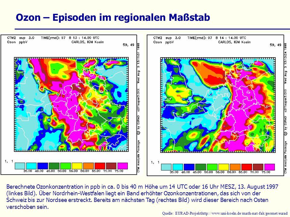 Ozon – Episoden im regionalen Maßstab