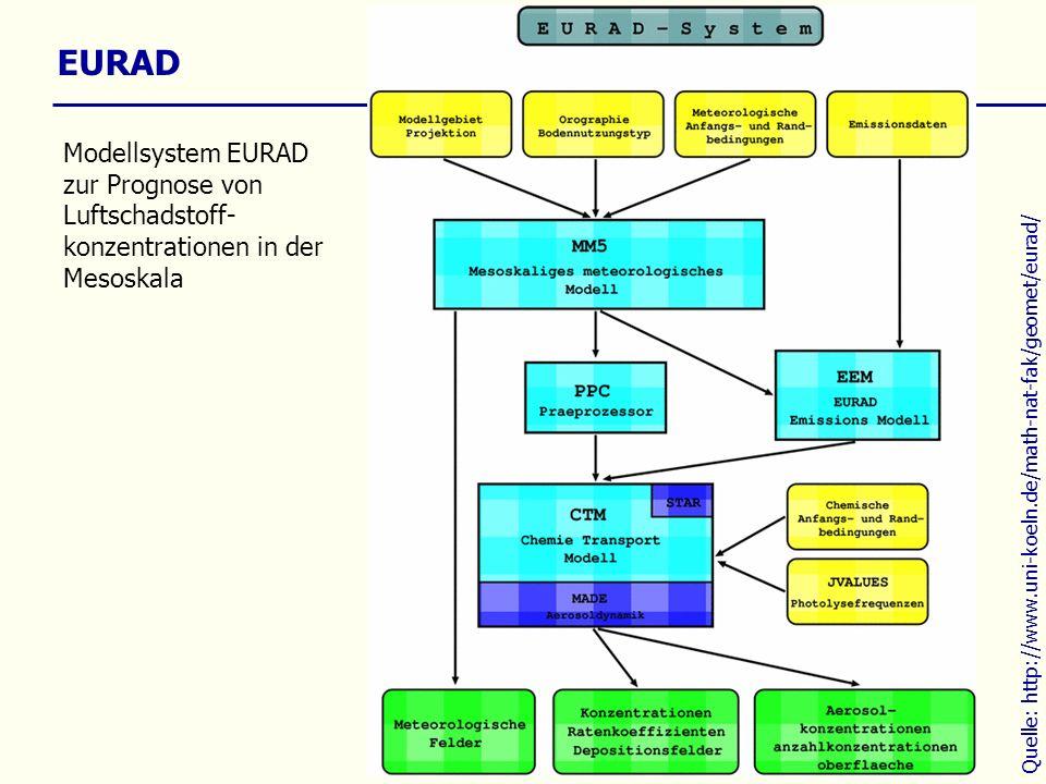 Quelle: http://www.uni-koeln.de/math-nat-fak/geomet/eurad/