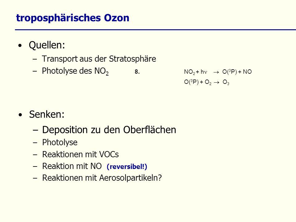 troposphärisches Ozon