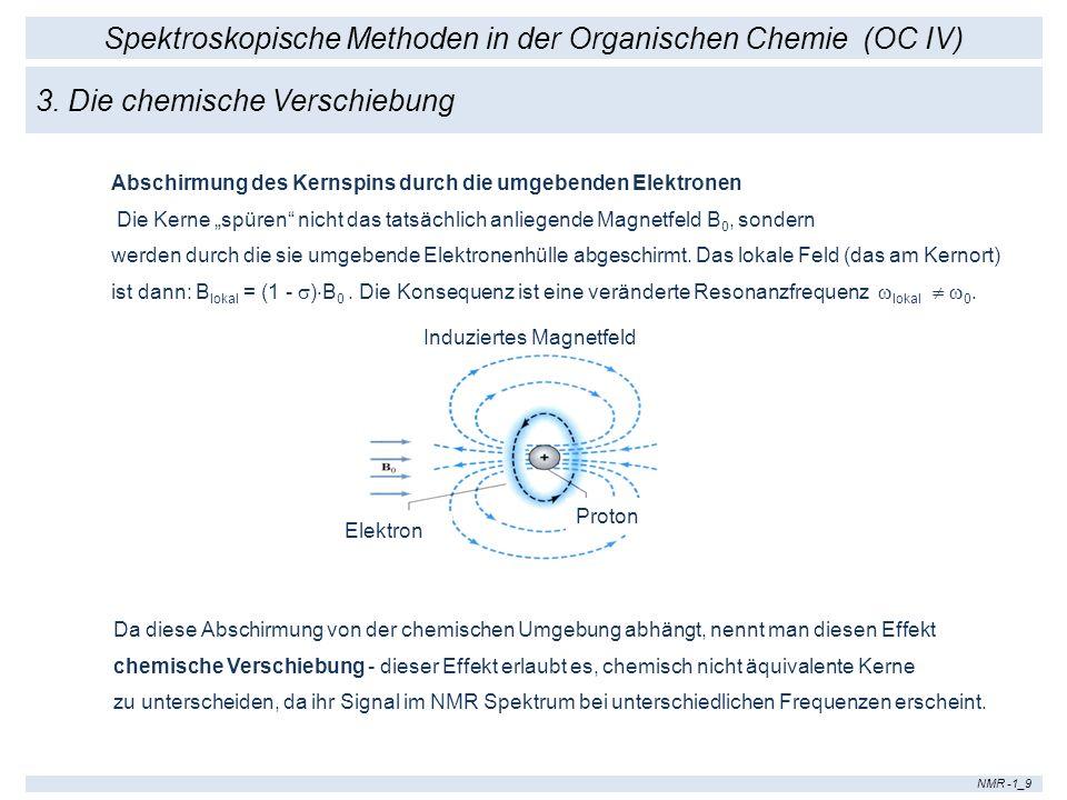 Spektroskopische Methoden in der Organischen Chemie (OC IV)