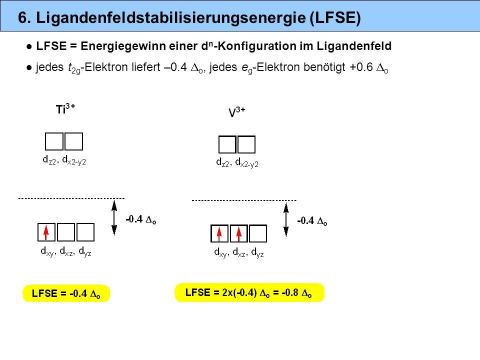 6. Ligandenfeldstabilisierungsenergie (LFSE)