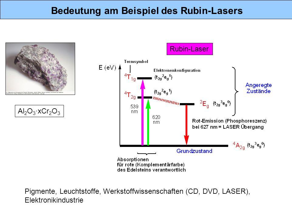Bedeutung am Beispiel des Rubin-Lasers