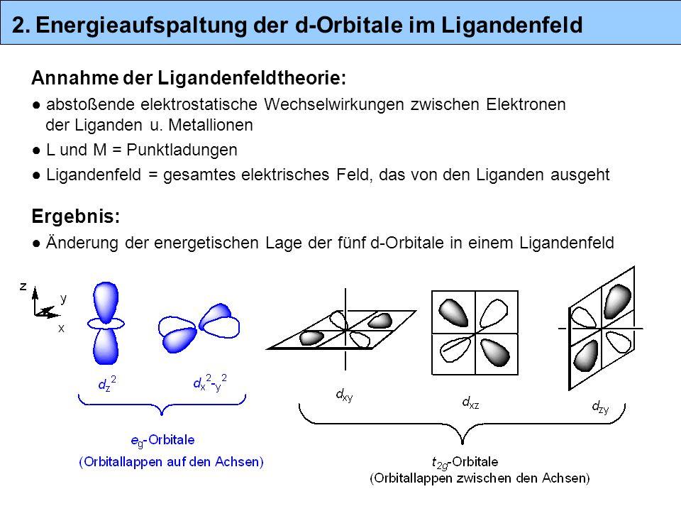 Annahme der Ligandenfeldtheorie: