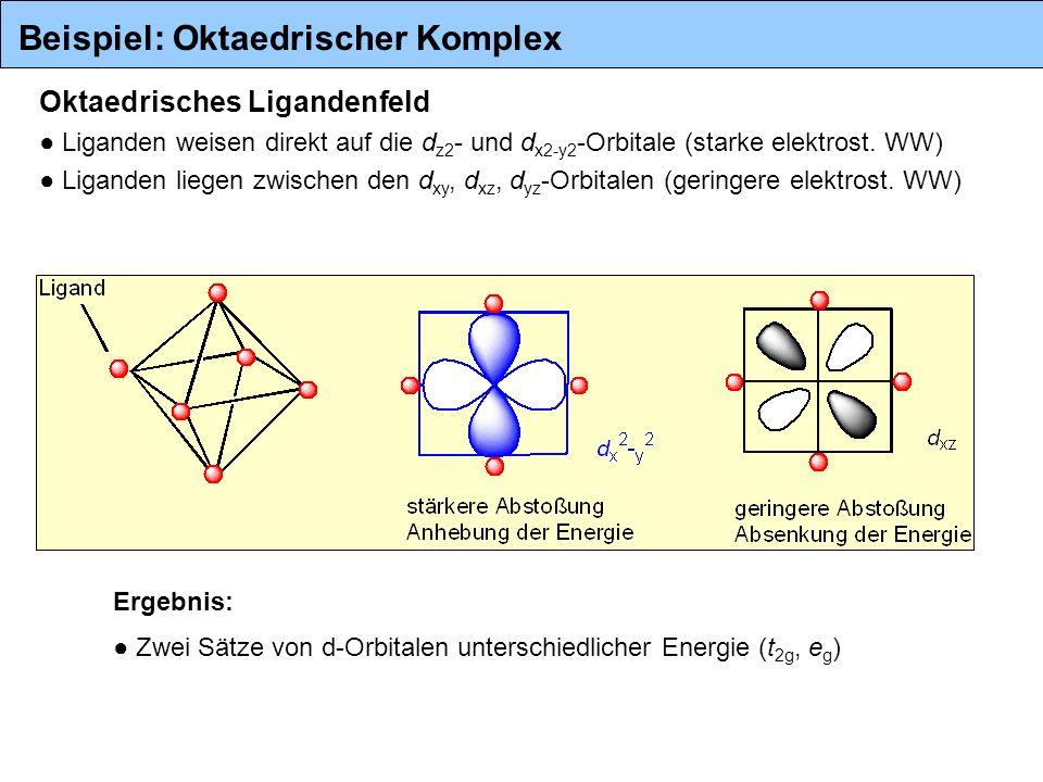 Oktaedrisches Ligandenfeld