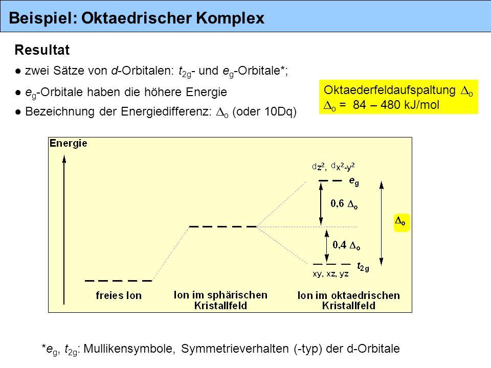 Resultat Beispiel: Oktaedrischer Komplex