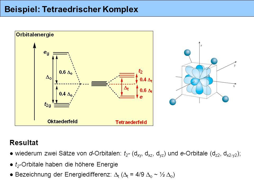 Resultat Beispiel: Tetraedrischer Komplex