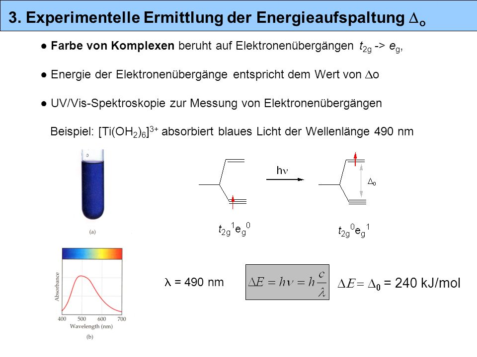3. Experimentelle Ermittlung der Energieaufspaltung Do