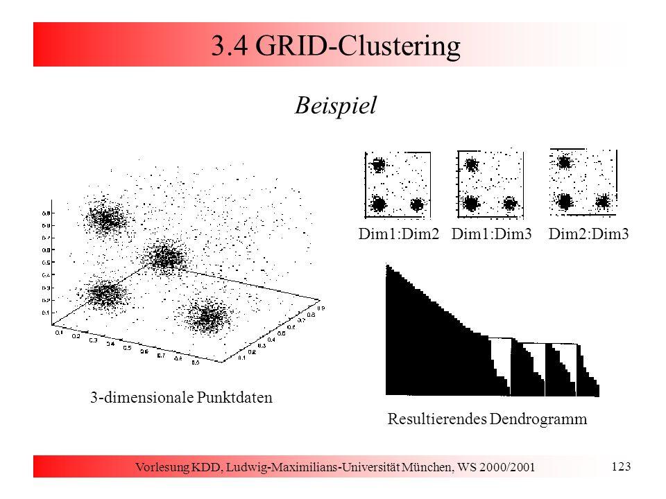 3. Clustering Inhalt dieses Kapitels 3.1 Einleitung