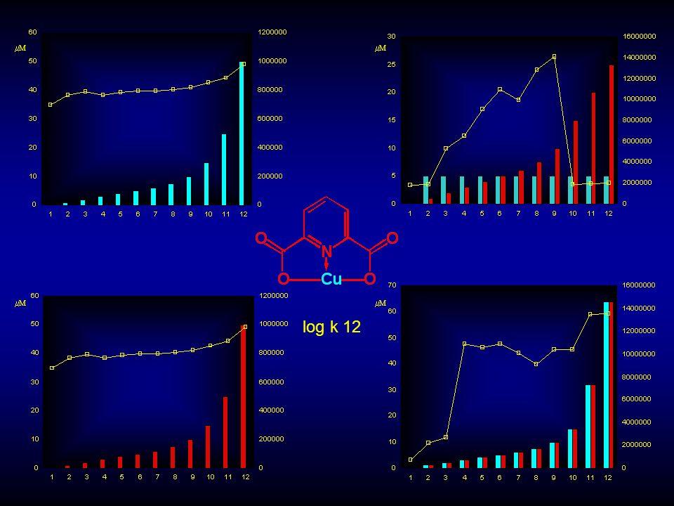 Synthetische Peroxydase