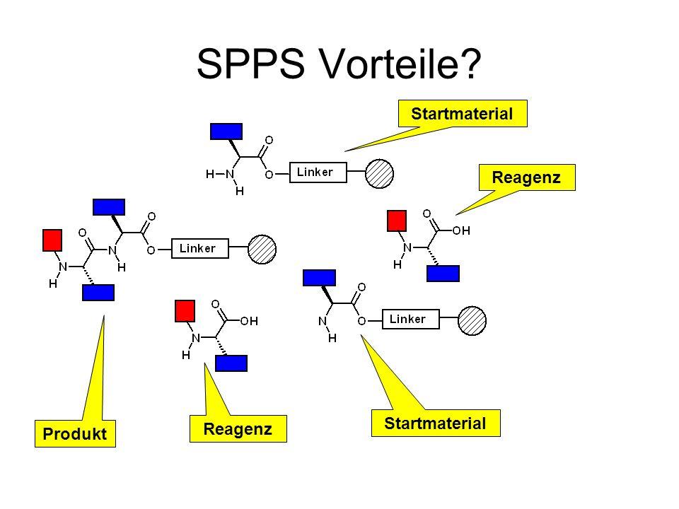 SPPS Vorteile Startmaterial Reagenz Startmaterial Reagenz Produkt