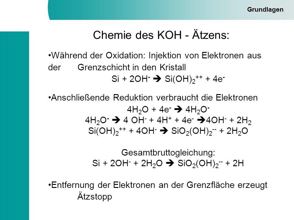 Chemie des KOH - Ätzens: