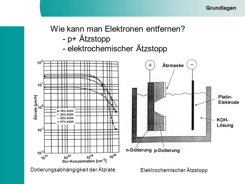 Wie kann man Elektronen entfernen - p+ Ätzstopp