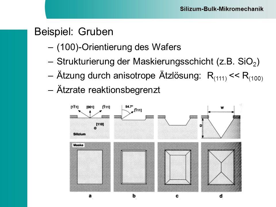 Beispiel: Gruben (100)-Orientierung des Wafers
