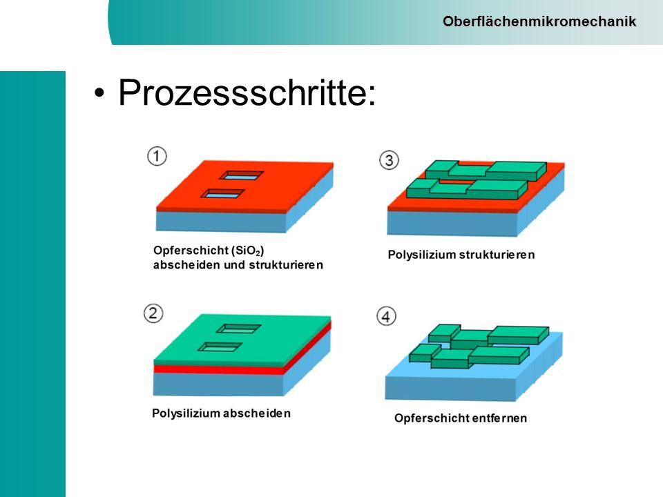 Prozessschritte: Oberflächenmikromechanik