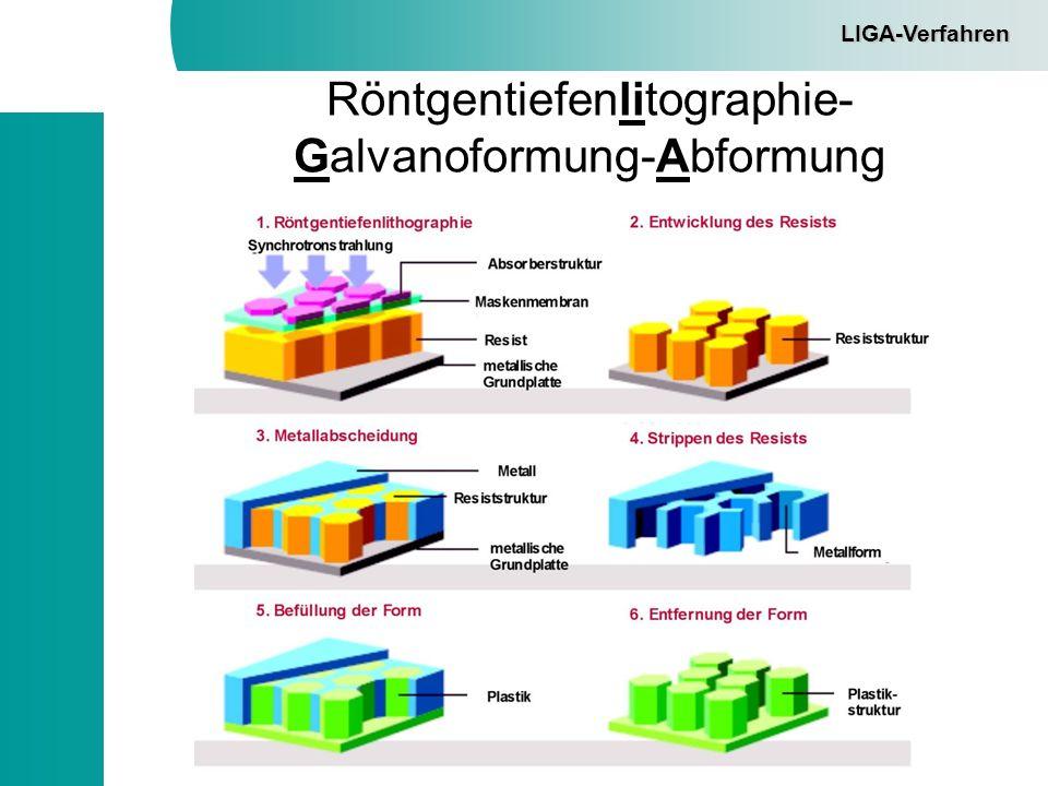 Röntgentiefenlitographie-Galvanoformung-Abformung