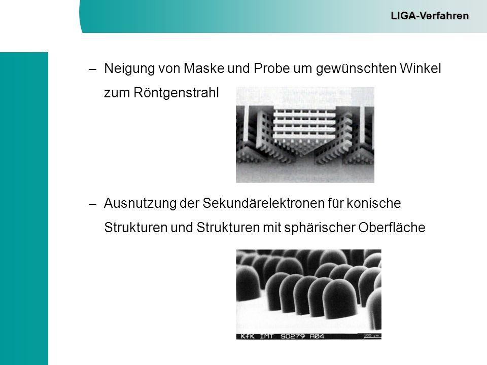 Neigung von Maske und Probe um gewünschten Winkel zum Röntgenstrahl