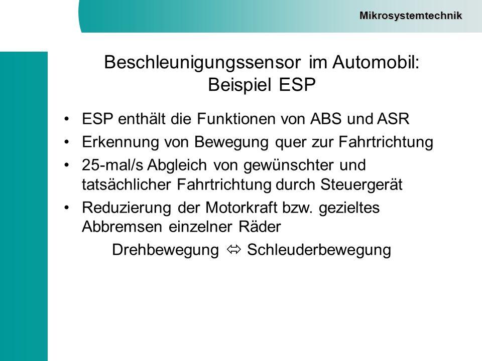 Beschleunigungssensor im Automobil: Beispiel ESP