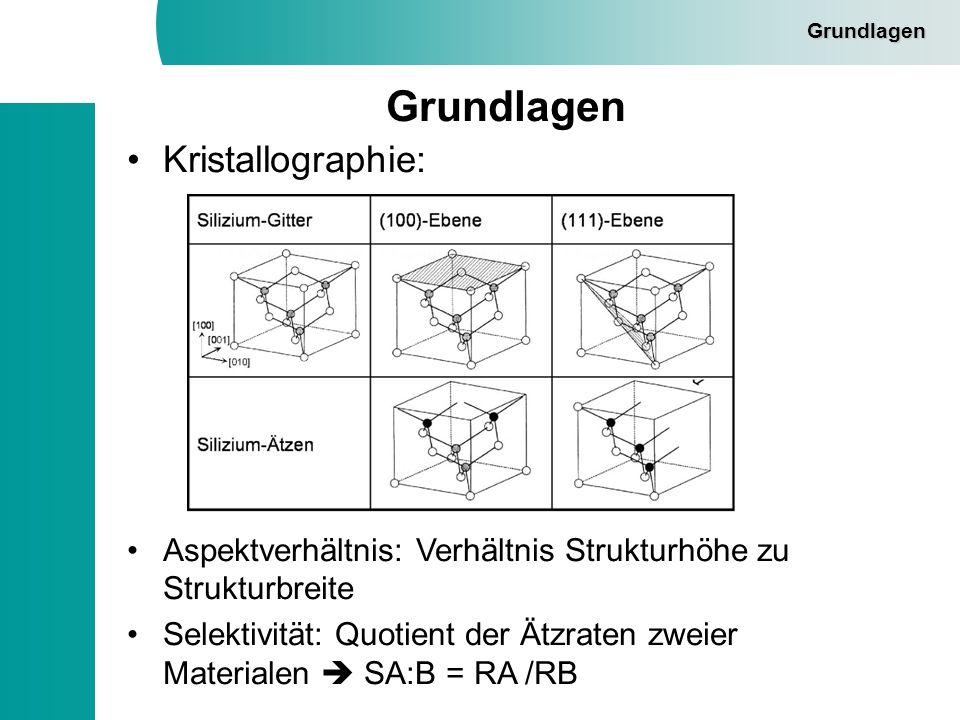 Grundlagen Kristallographie: