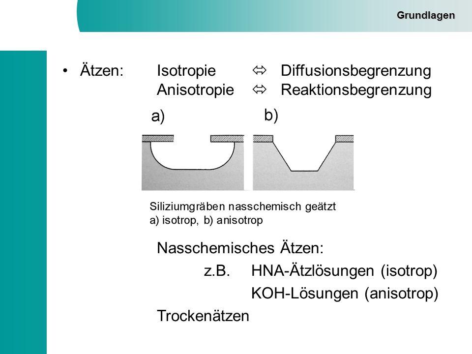 Nasschemisches Ätzen: z.B. HNA-Ätzlösungen (isotrop)