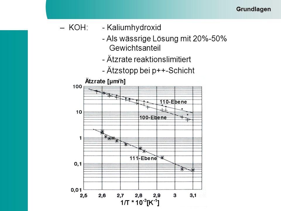 - Als wässrige Lösung mit 20%-50% Gewichtsanteil