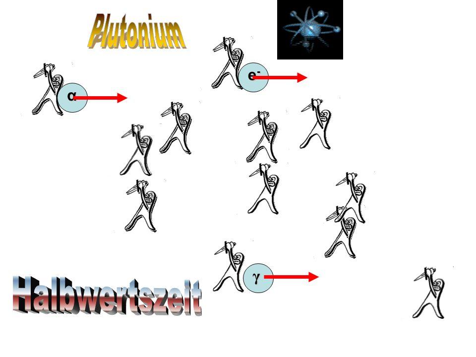 Plutonium e- α γ Halbwertszeit