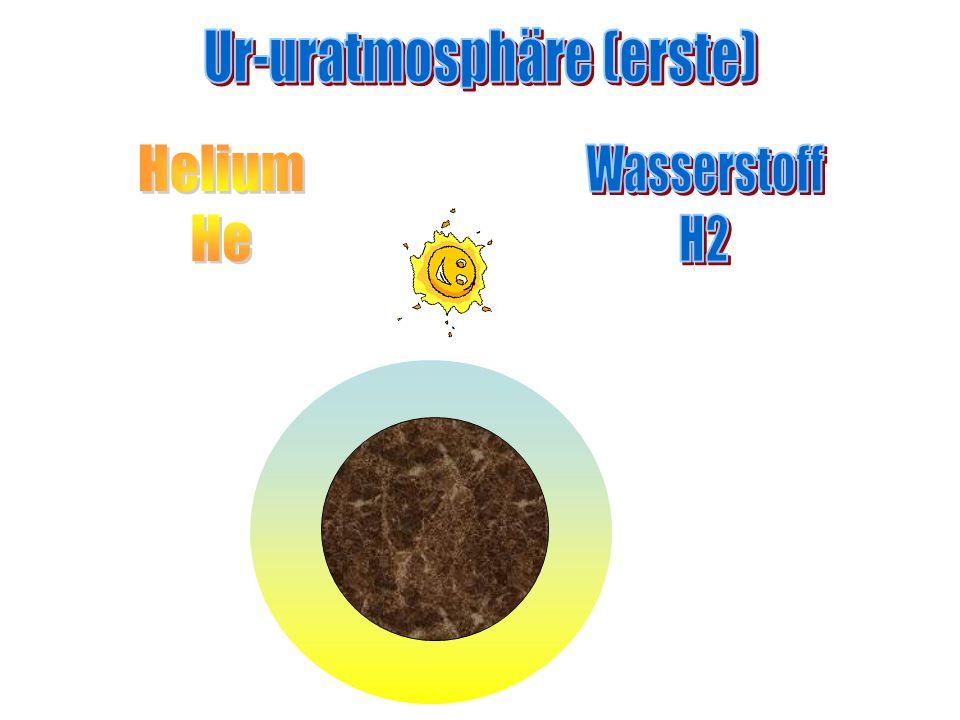 Ur-uratmosphäre (erste)