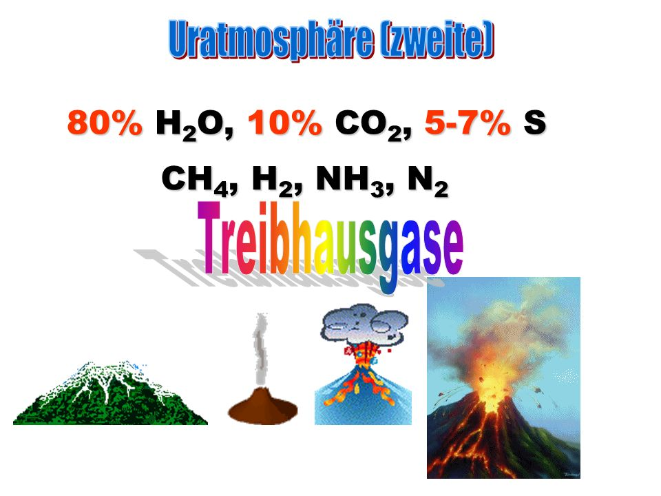 Uratmosphäre (zweite)