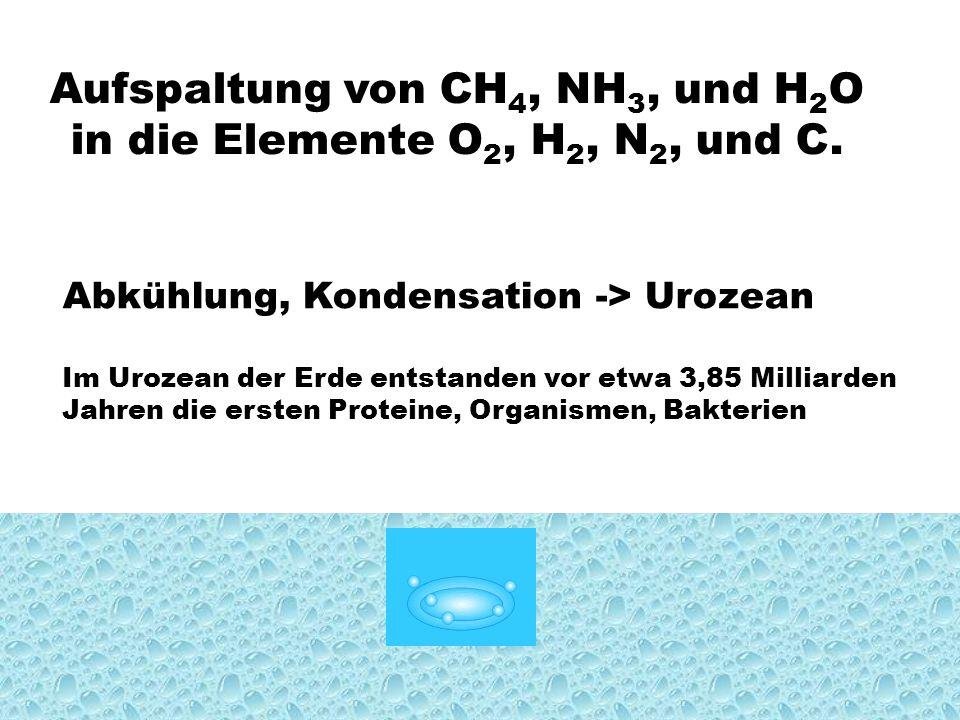 Aufspaltung von CH4, NH3, und H2O in die Elemente O2, H2, N2, und C.
