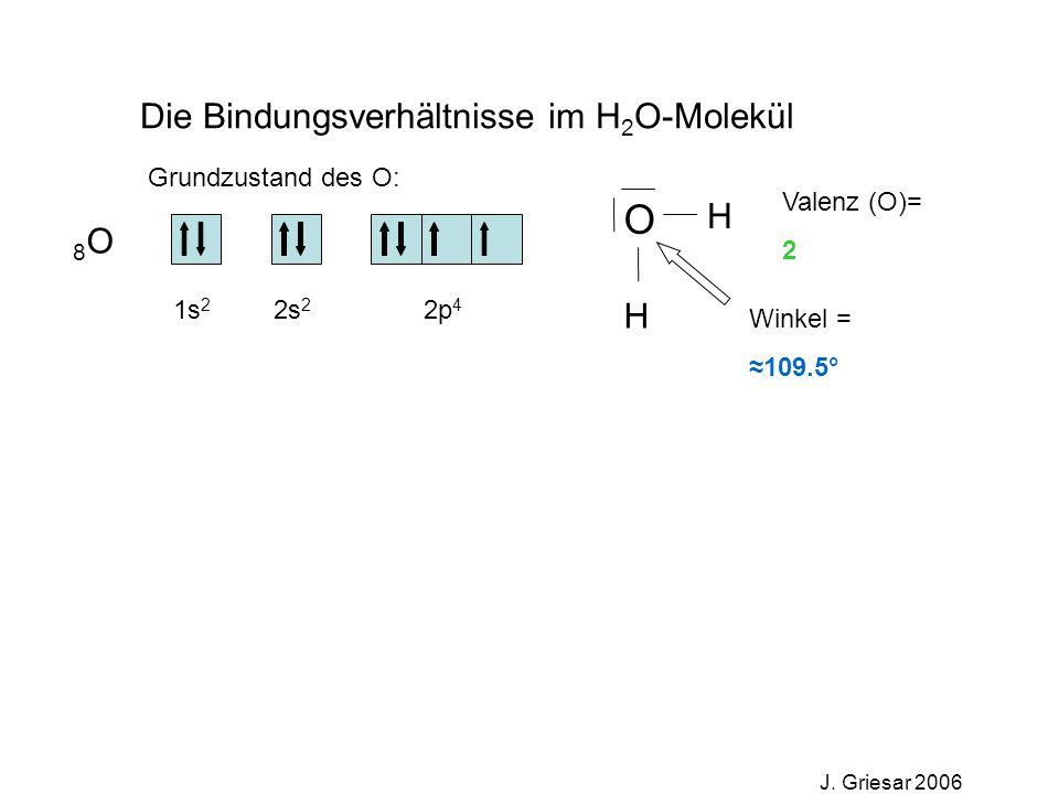 O Die Bindungsverhältnisse im H2O-Molekül H 8O Grundzustand des O: