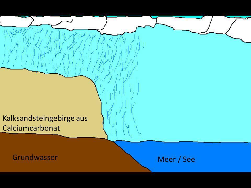 Kalksandsteingebirge aus Calciumcarbonat