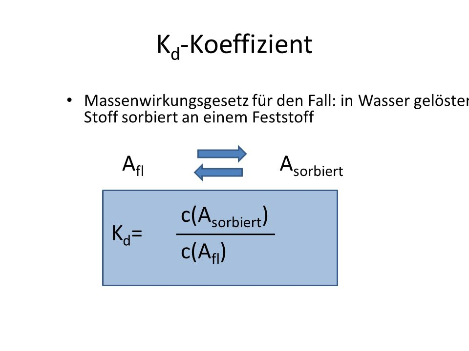Kd-Koeffizient Afl Asorbiert c(Asorbiert) Kd= c(Afl)