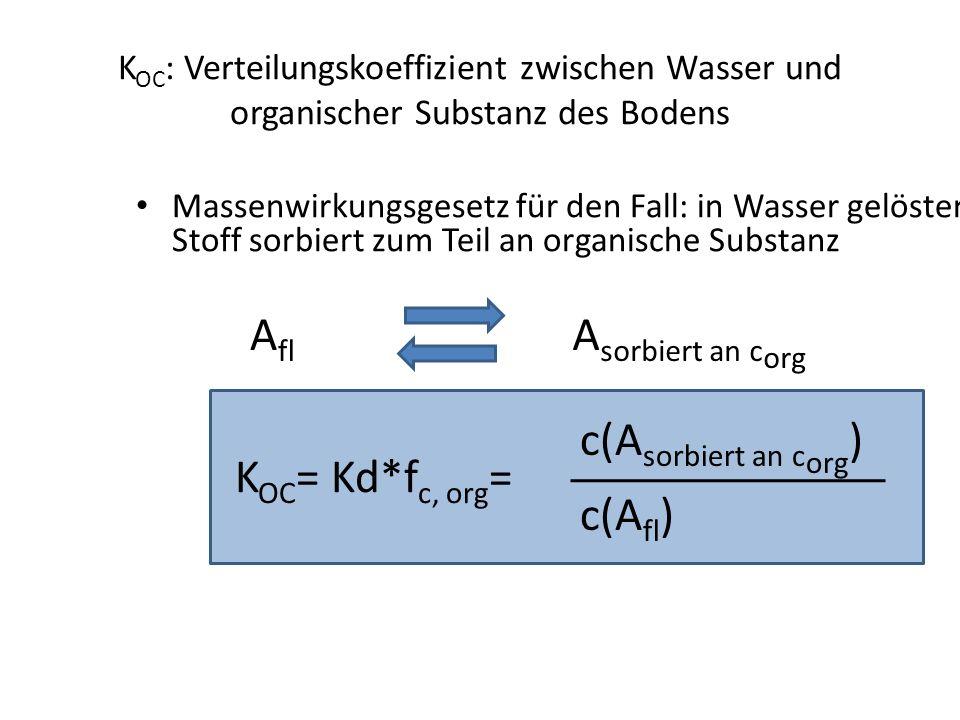 Afl Asorbiert an corg c(Asorbiert an corg) KOC= Kd*fc, org= c(Afl)