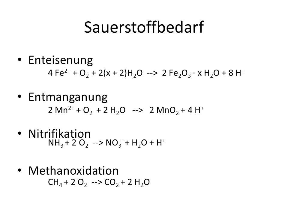 Sauerstoffbedarf Enteisenung Entmanganung Nitrifikation