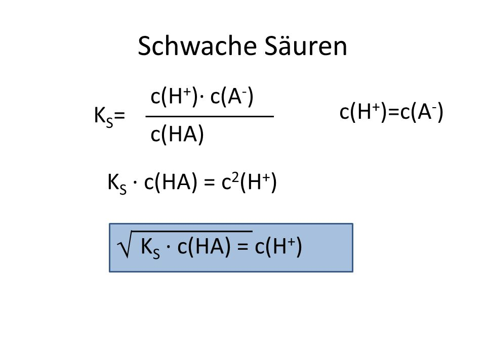 Schwache Säuren  c(H+)∙ c(A-) c(H+)=c(A-) KS= c(HA)