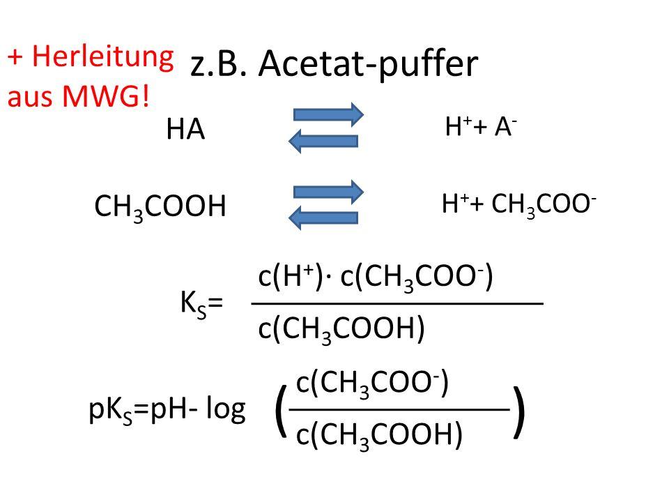 ( ( z.B. Acetat-puffer + Herleitung aus MWG! HA CH3COOH