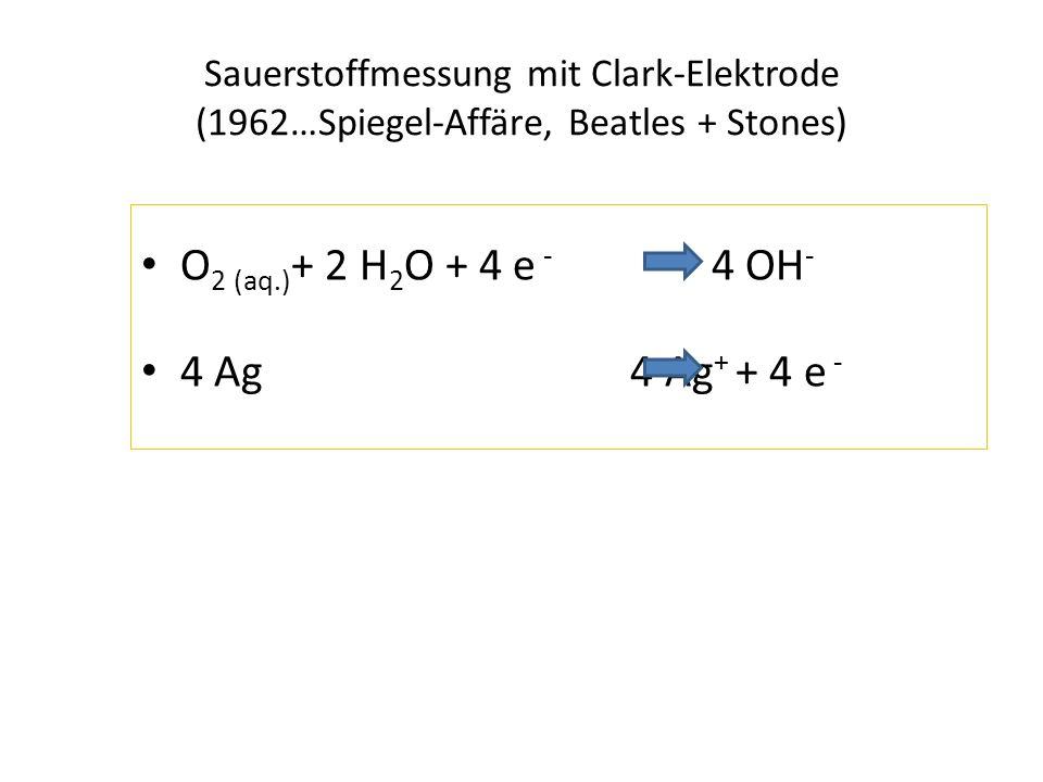 O2 (aq.)+ 2 H2O + 4 e - 4 OH- 4 Ag 4 Ag+ + 4 e -