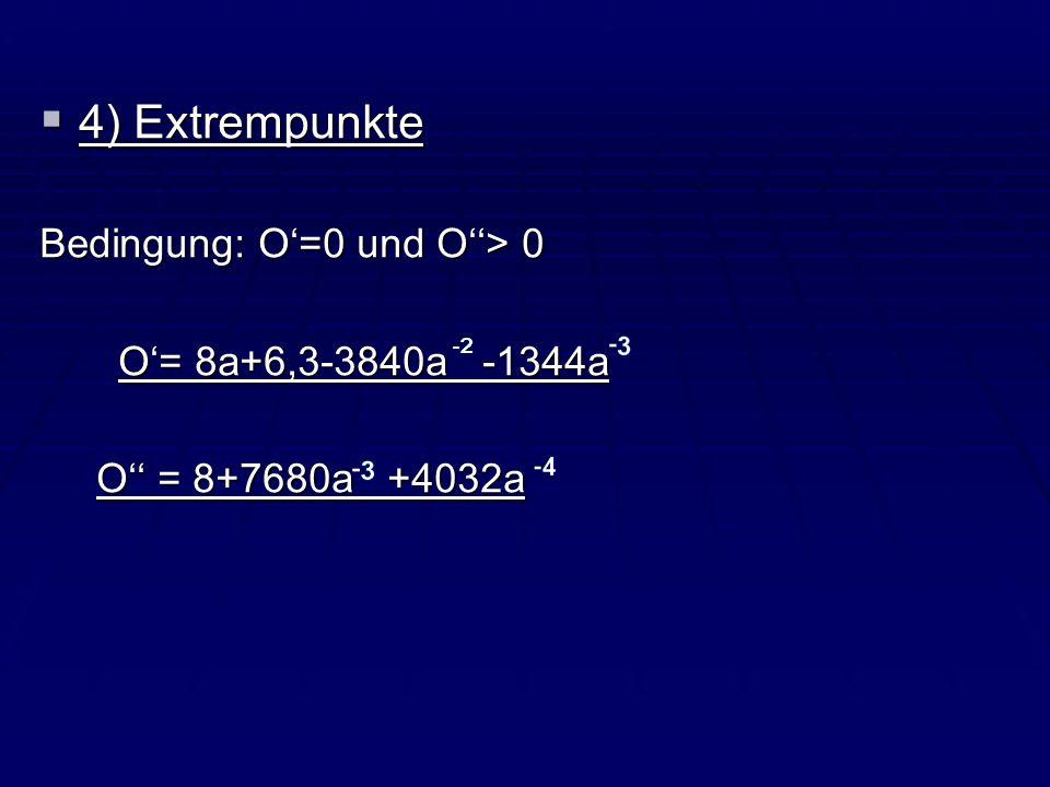 4) Extrempunkte Bedingung: O'=0 und O''> 0 O'= 8a+6,3-3840a -1344a