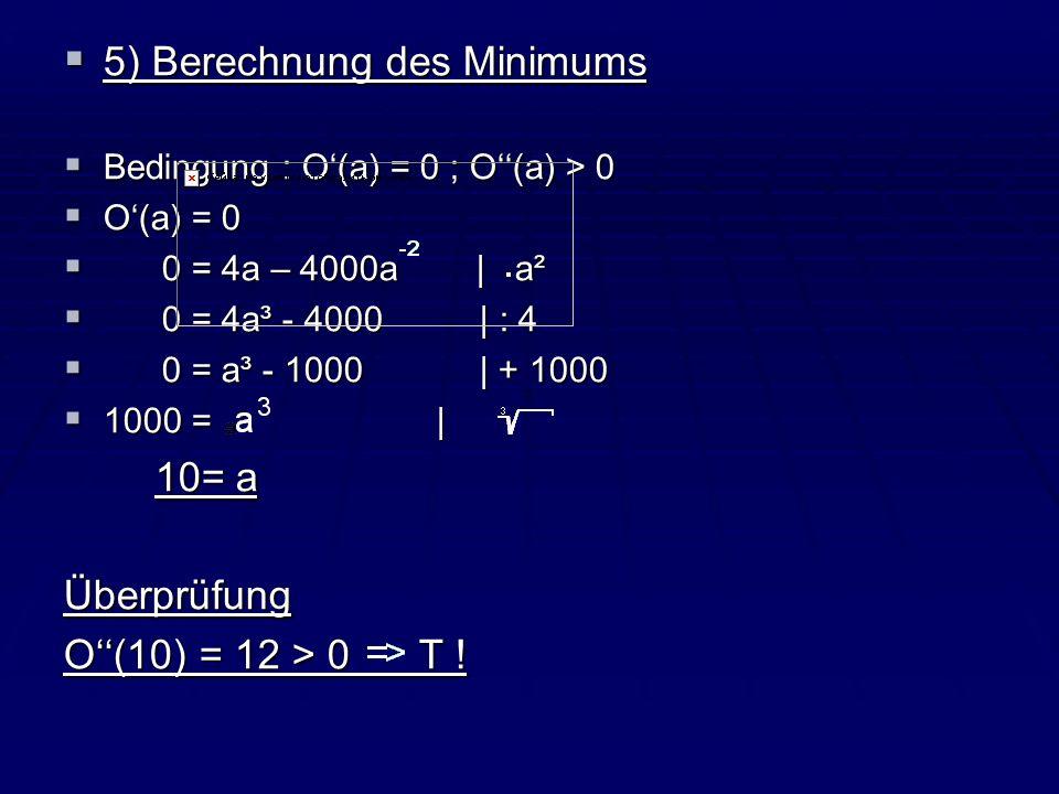 5) Berechnung des Minimums