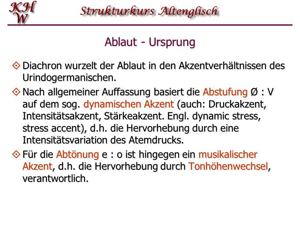 Ablaut - UrsprungDiachron wurzelt der Ablaut in den Akzentverhältnissen des Urindogermanischen.