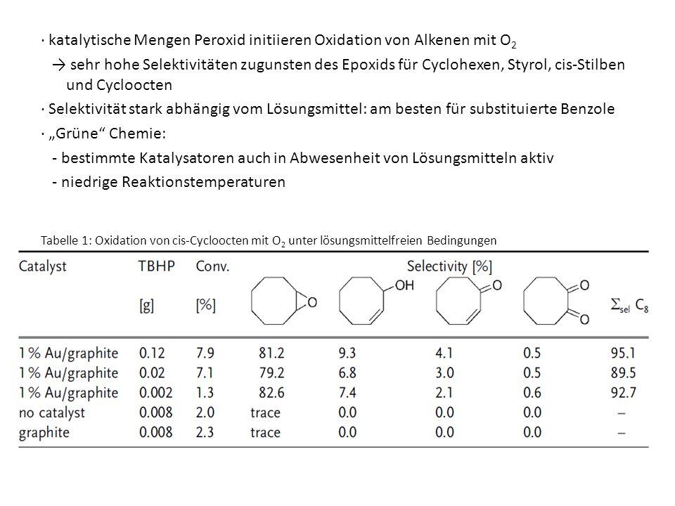 ∙ katalytische Mengen Peroxid initiieren Oxidation von Alkenen mit O2