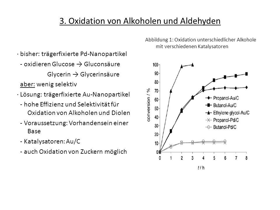 3. Oxidation von Alkoholen und Aldehyden