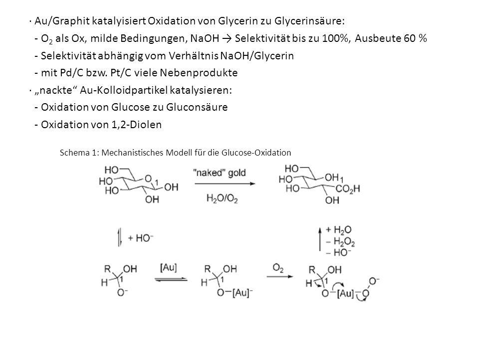 ∙ Au/Graphit katalyisiert Oxidation von Glycerin zu Glycerinsäure: