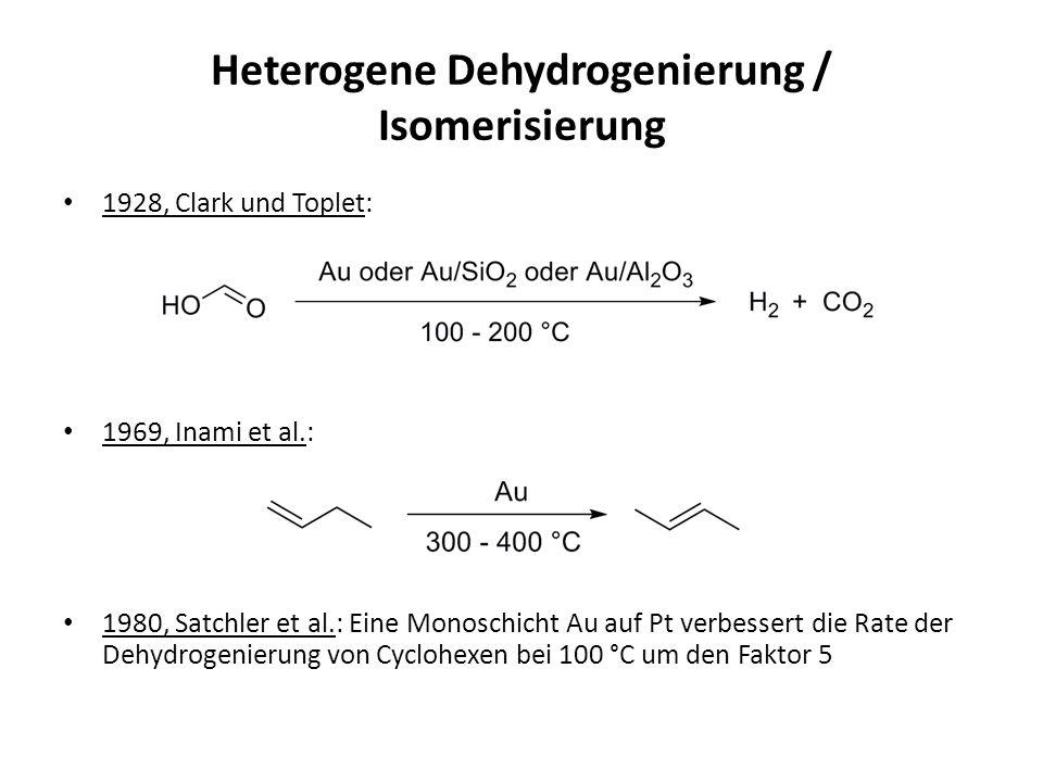 Heterogene Dehydrogenierung / Isomerisierung