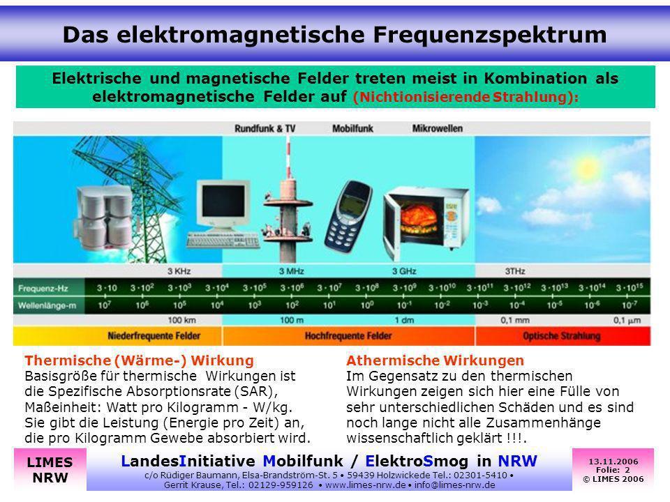 Das elektromagnetische Frequenzspektrum