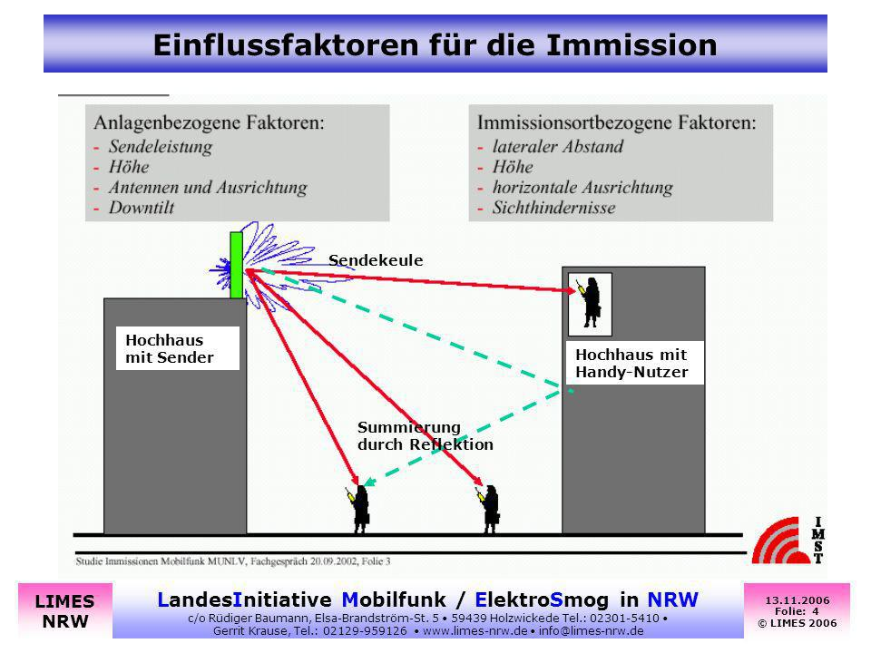 Einflussfaktoren für die Immission