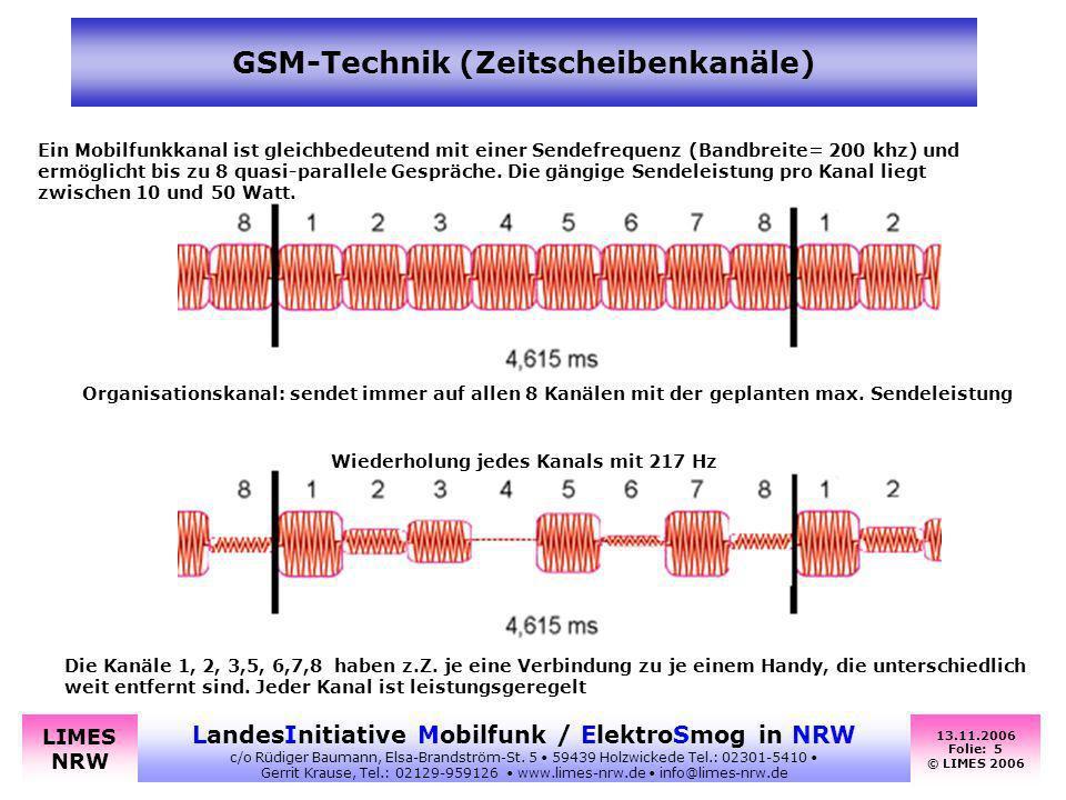 GSM-Technik (Zeitscheibenkanäle)