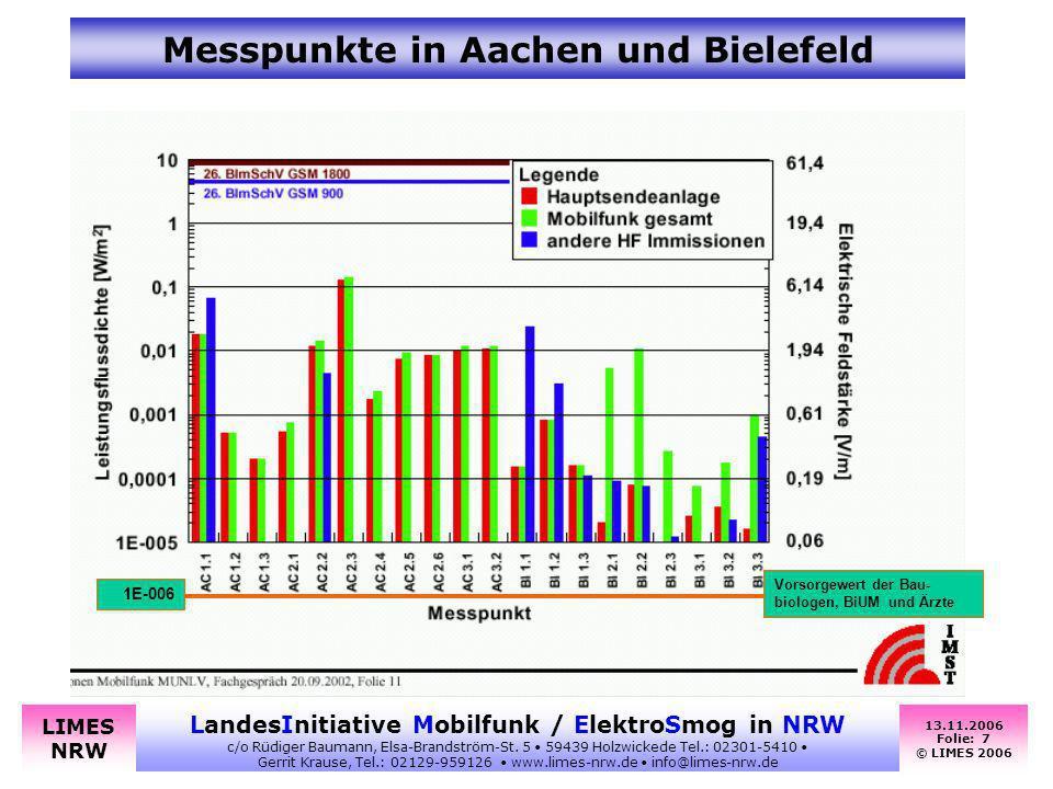 Messpunkte in Aachen und Bielefeld